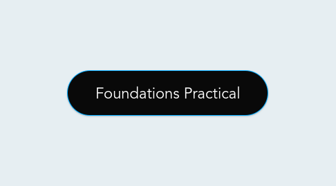Mind Map: Foundations Practical