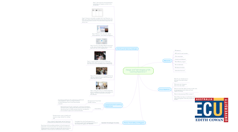 Mind Map: Design and Technologies yr 5/6: Learning Experience 1