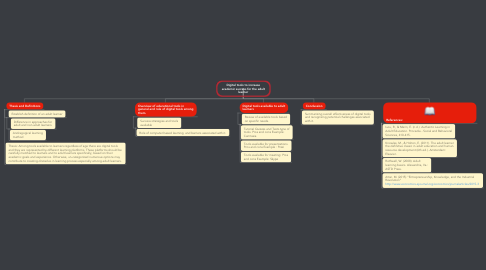 Mind Map: Digital tools to increase academic success for the adult learner