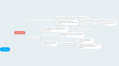 Mind Map: Discreta