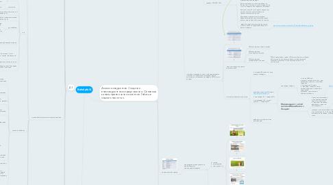 Mind Map: Behelpful4