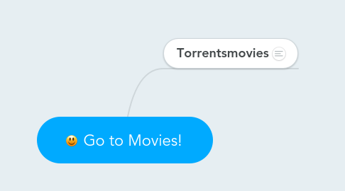 Mind Map: Go to Movies!