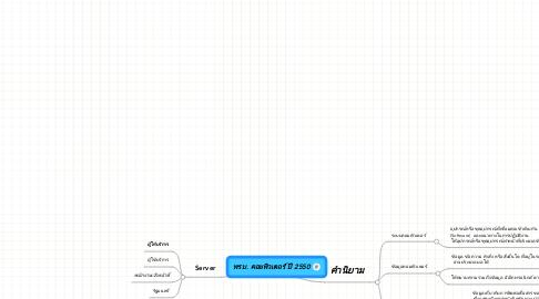 Mind Map: พรบ. คอมพิวเตอร์ ปี 2550
