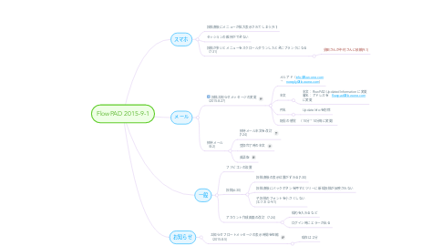 Mind Map: FlowPAD 2015-9-1