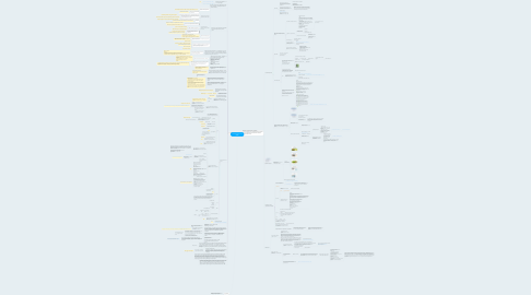 Mind Map: Тихонов Констатин VIP ДЗ№4