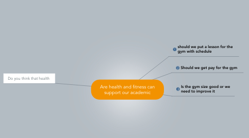 Mind Map: Are health and fitness can support our academic