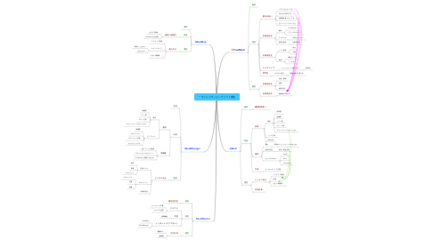 Mind Map: マインドマッピングソフト比較