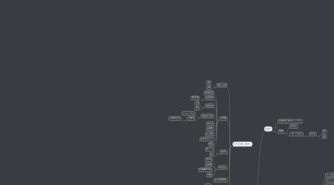 Mind Map: 戦略シート ジュピター