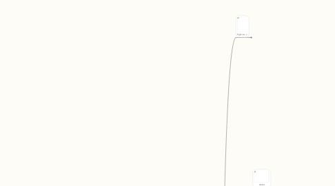 Mind Map: Antiguas Civilizaciones
