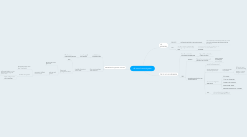 Mind Map: de kolonie wordt goter