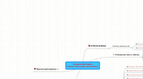 Mind Map: STUDIUM PRZYPADKU schemat opracowania wprowadzenia