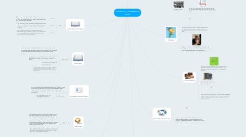 Mind Map: Jurisdiccion y Competencia penal