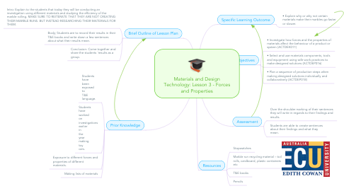 Mind Map: Materials and Design Technology: Lesson 3 - Forces and Properties