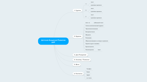 Mind Map: Детская Академия Развития ДАР
