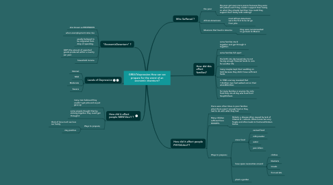 Mind Map: GREATdepression-How can we prepare for the worst of an economic downturn?