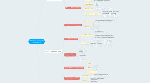 Mind Map: GESTIÓN DE PROYECTOS INFORMÁTICOS