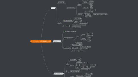 Mind Map: ローンチスペシャリスト養成講座の思想