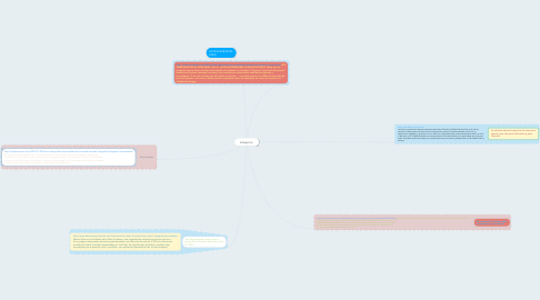 Mind Map: Indagación