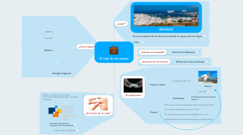 Mind Map: El viaje de mis sueños