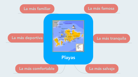Mind Map: Playas