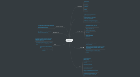 Mind Map: Ilustración