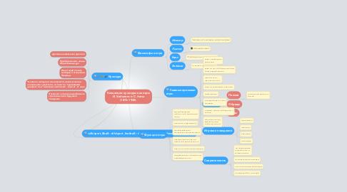 Mind Map: Концепции культуры как игры И. Хейзинги и С. Лема (1872–1945).