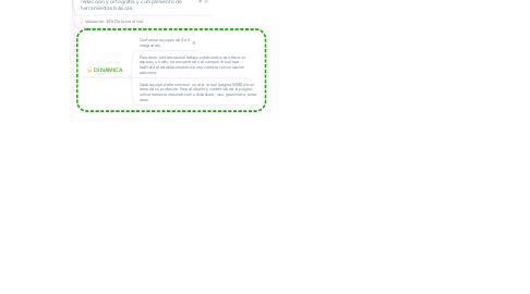 Mind Map: EDUCACIÓN MEDIADA POR LA TECNOLOGÍA