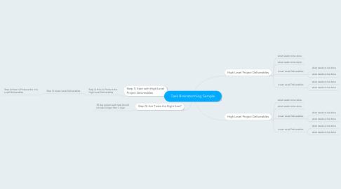 Mind Map: Task Brainstorming Sample