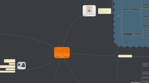 Mind Map: Marco Legal y Normativo del Transporte Terrestre de Carga