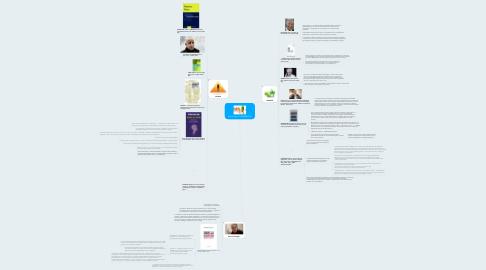 Mind Map: Numérique = PHARMAKON