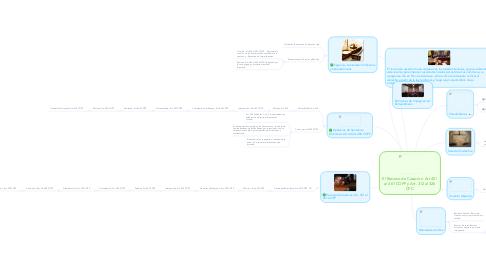 Mind Map: El Recurso de Casacion. Art 451 al 461 COPP y Art. 312 al 326 CPC.