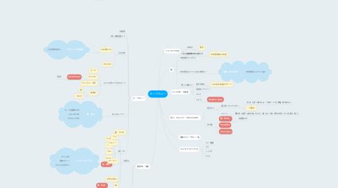 Mind Map: スープカレー