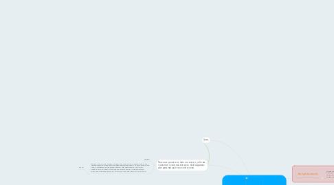 Mind Map: Ритмопластика как составляющая часть комплекса реабилитации в группе оздоровительной направленности