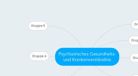 Mind Map: Psychiatrisches Gesundheits- und Krankenverständnis