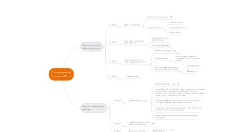 Mind Map: 7 принципов  Стивена Кови