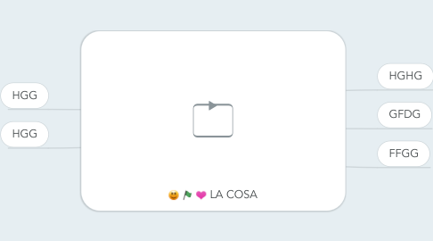 Mind Map: LA COSA