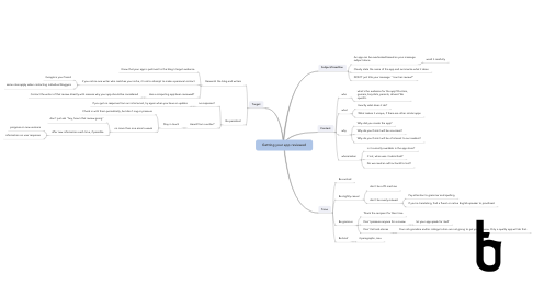 Mind Map: Getting your app reviewed