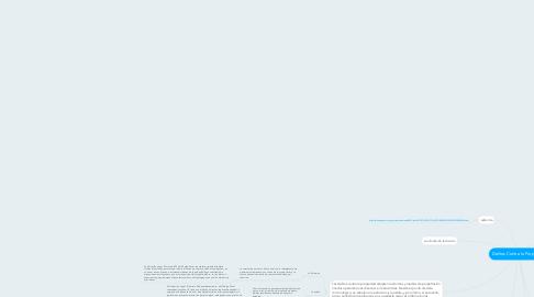 Mind Map: Delitos Contra la Propiedad