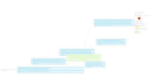 Mind Map: Piaget/Vygotsky Mind map reference (Ormrod, 2014): Similarities: 1) Stages of Development 2) Influence of people in a child's life. Differences: Piaget role of child in constructing knowledge vs. Vygotsky role of adult in imparting knowledge 2) Piaget construct meaning via exploring culture vs Vygotsky direct role of culture on child