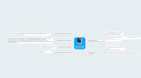 Mind Map: บรรณาธิการแฟชั่น  (Fashion Editor)