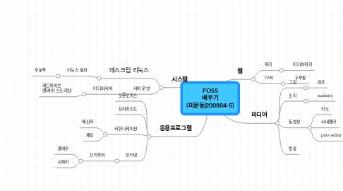 Mind Map: FOSS 배우기 (미문동|200804-5)