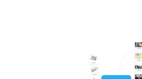 Mind Map: Fuentes Legales de la Reunión Normativa  laboral
