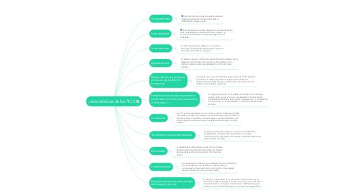 Mind Map: características de las TIC´S