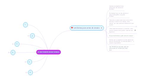 Mind Map: MEU PRIMEIRO ENSAIO SENSUAL