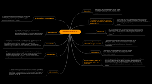 Mind Map: Características de las TIC's