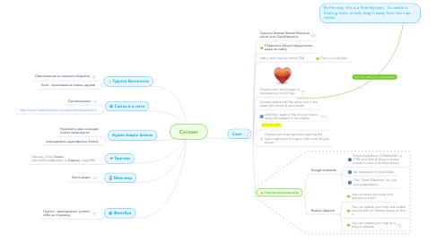 Mind Map: Сатсанг