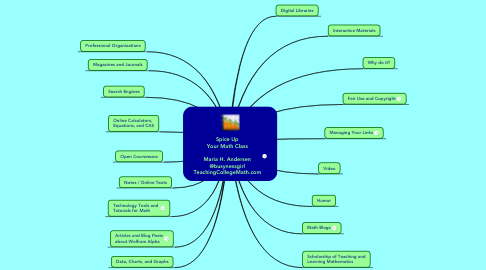 Mind Map: Spice Up Your Math Class   Maria H. Andersen @busynessgirl TeachingCollegeMath.com