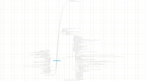 Mind Map: CANPANセミナー「ブログを使ったソーシャルインパクト」つぶやき