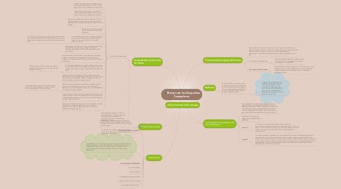 Mind Map: Efectos de los Despachos Saneadores