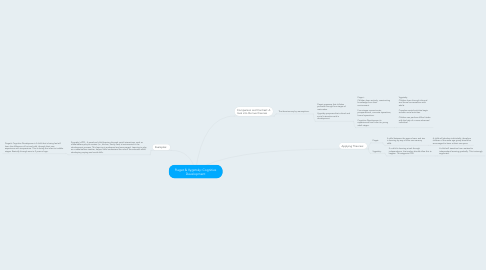 Mind Map: Piaget & Vygotsky: Cognitive Development